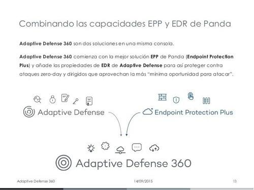 panda adaptive defense 360 - suscripción 2 años