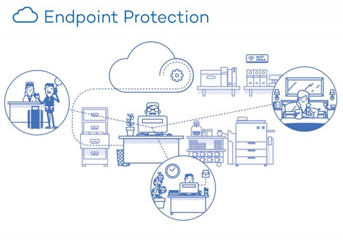 panda endpoint protection - renovación por 2 años