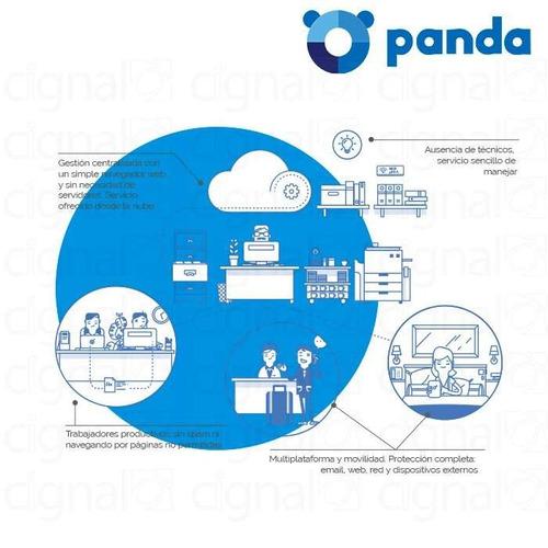 panda endpoint protection - suscripción 2 años