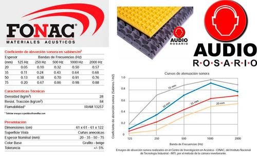 panel aislante acústico fonac 35mm 1,22x0,61 fonoabsorbente