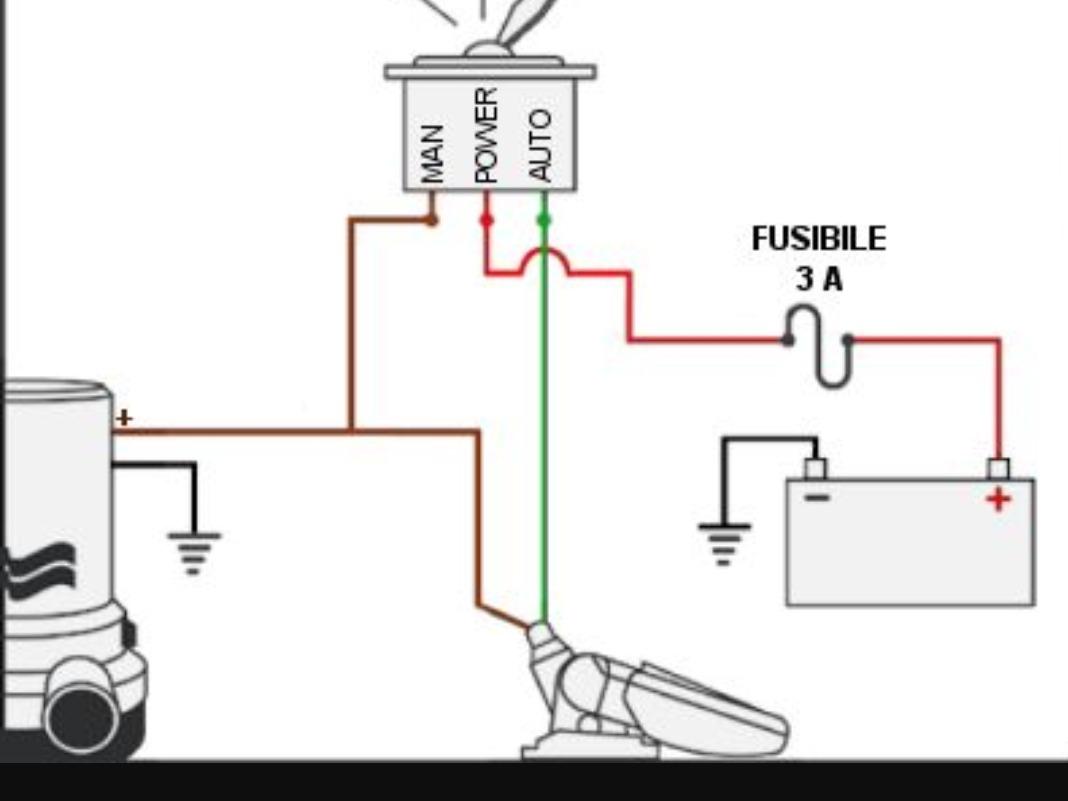 panel interruptor bomba sentina 3 vias