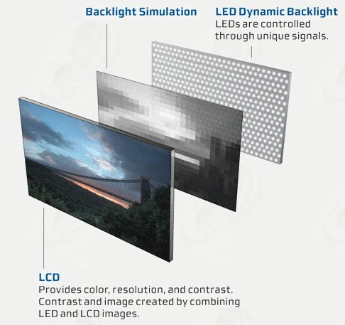 pantalla display lcd led notebook netbook tablet zona norte