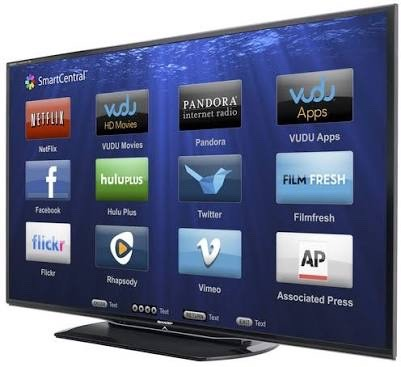 Video And Tv Cast For Samsung >> Pantalla Smart Tv Led 60' Pulgadas Sharp Aquos Full Hd - $ 12,999.00 en Mercado Libre