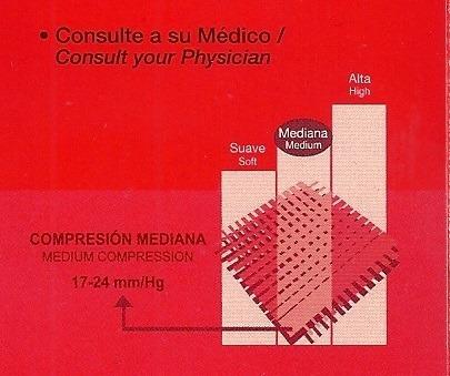 pantimedia elastica preven-t mediana compresion 5 pack