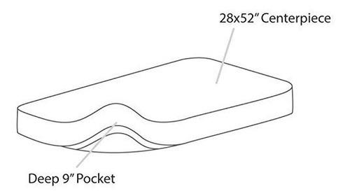 paquete de 2 hojas de menta quatrefoil y elefantes ajustado