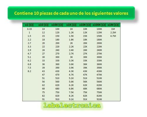paquete kit de resistencias 1% 1/4w 10x122 valores (1220pz)