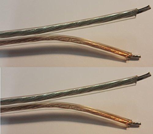 par de conectores de metal chapado en oro rca (phono) rojo-n