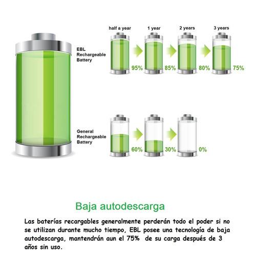 par | pilas / baterias recargables aaa | teléfonos panasonic