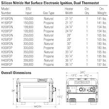 Caldera calentador para alberca univ h series 300 for Caldera para alberca