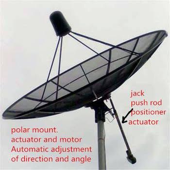 para antena parabolica