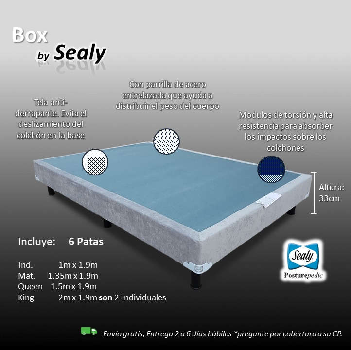 Box spring sealy king size para cama y base para colchon for Medidas de base de cama queen