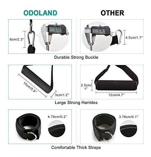 Heavy Exercise Bands Fitness Bands with Door Anchor Odoland 16 pcs Resistance Bands Set Workout Bands and Rehab Bands Resistance Loop Bands for Gymnastics Ankle Strap