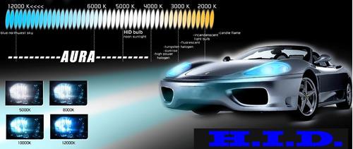 para vehiculo luces xenon