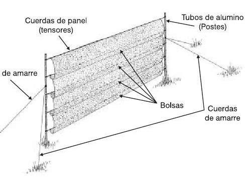 parales varas soportes para red de niebla 3m