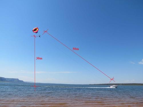 parasail puxado lancha jetski paraqueda duplo