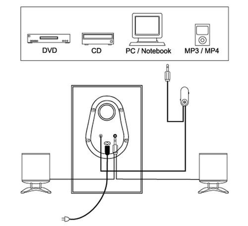 parlantes 2.1 thonet & vander spiel control remoto por cable