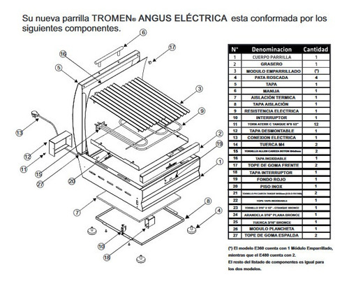 parrilla electrica tromen inoxidable angus e480 1800w mesa