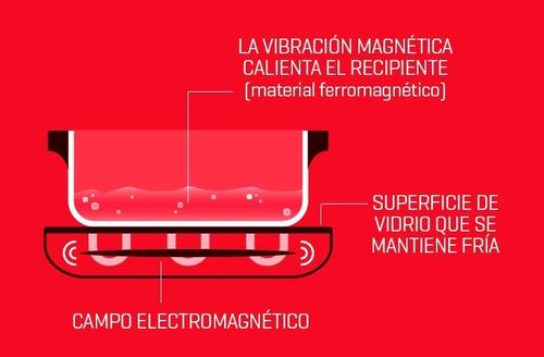 parrilla inducción magnetica