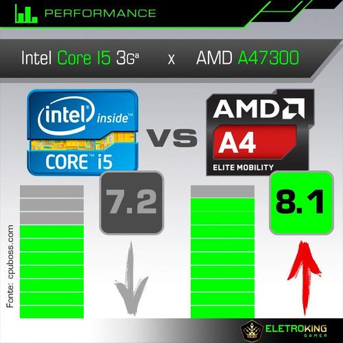 pc cpu gamer 4.0ghz 8gb 1tb video 2gb gt1030 + kit gamer!