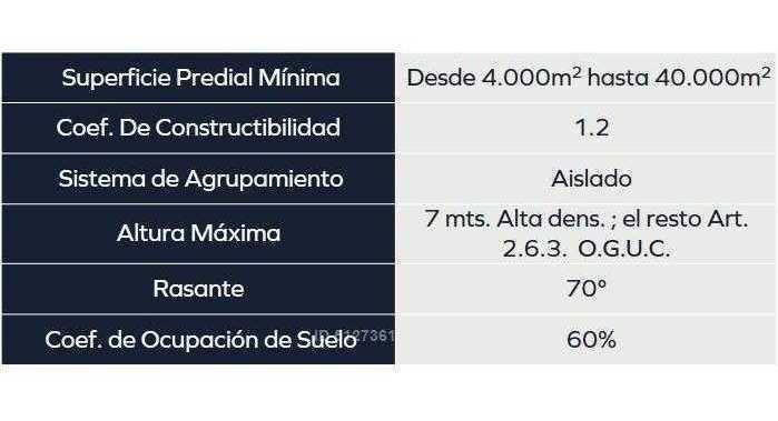 pdte. eduardo frei montalva / panamericana norte