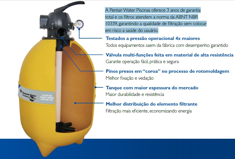 Pe as filtro piscina pentair mark distribuidor for Filtros para piscinas hinchables