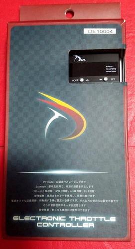pedalbox scirocco 1.4 - 2.0