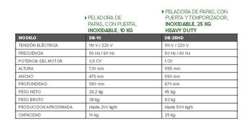 peladora de papas industrial skymsen 10kgs brasil cuotas