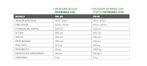 peladora de papas industrial skymsen 6kgs brasil