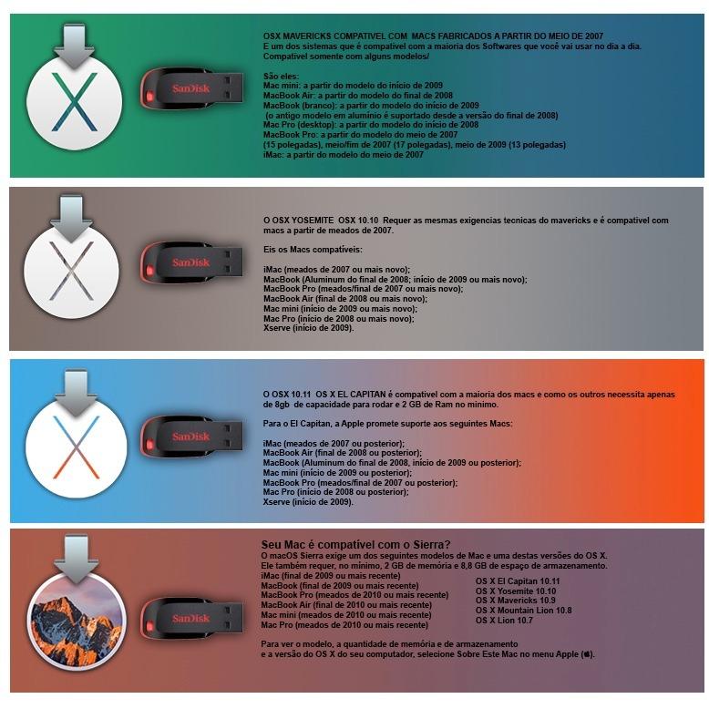 19595cc605204 Boot Instalaçao Macbook, Mac Os X Faça Voce Mesmo - R  69,99 em Mercado  Livre