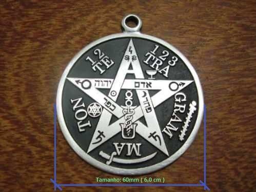 Astrologia Espiritual - Fraternidade Rosacruz