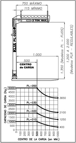 percha porta pallets 5 ton (0-3-6-12 cheques)
