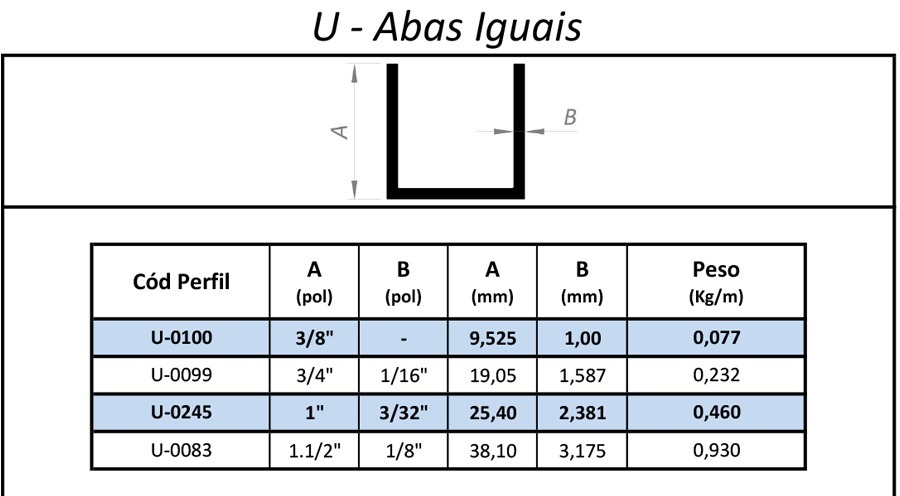 Perfil u 3 8 em aluminio cor preto 50 barras com 03 metros - Perfil de aluminio en u ...