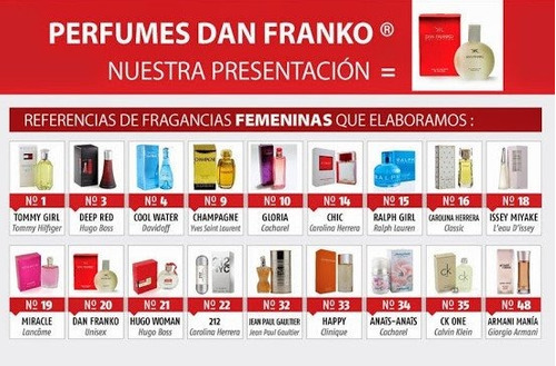 perfumes 60ml. (mayor y detal) 100% garantizados!!!
