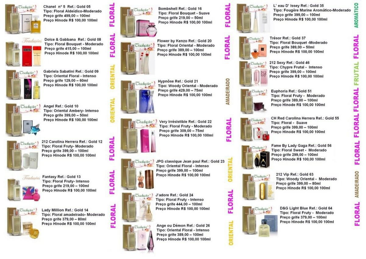 Perfumes Importados Grifes Famosas R 100 00 Em