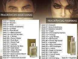 perfumes importados todos os tipos