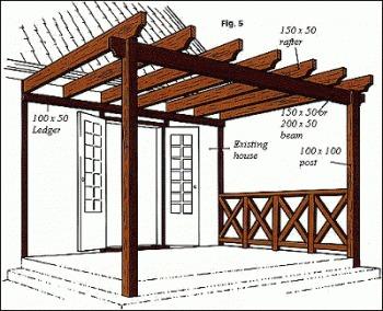 Pergolas especialistas techos madera dise o instalacion en mercado libre - Medidas de pergolas ...
