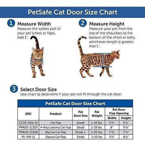 petsafe interior 4way cerradura puerta de gato blanco