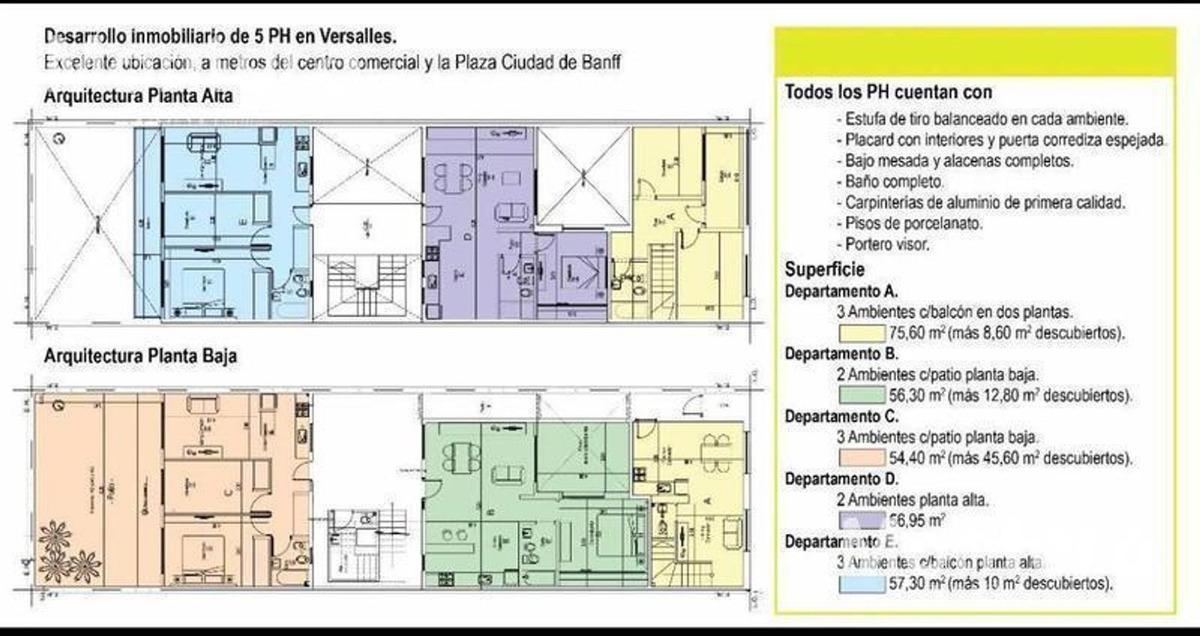 ph - 2 ambientes con patio a estrenar, sin expensas, bº