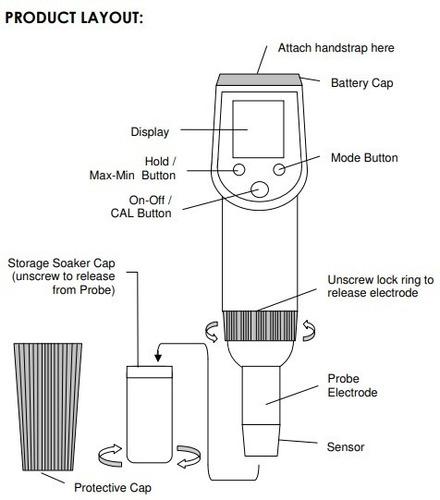 phmetro portátil  trans instruments  uniph testa.