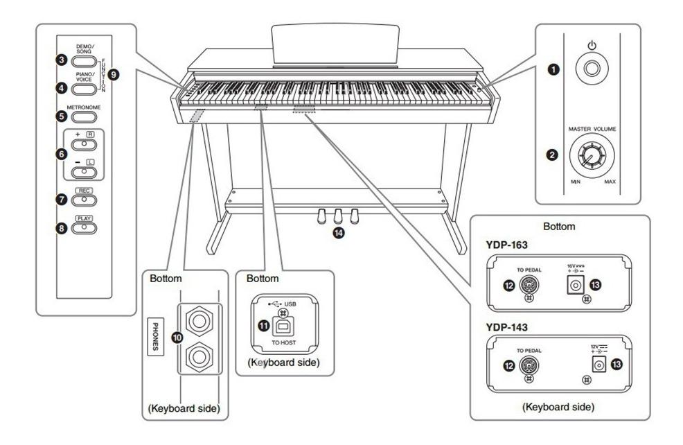 Piano Digital Yamaha Arius Ydp-143b Black Ydp 143 Indonesia
