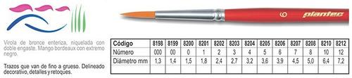 pincel plantec toray linea 8200 nº 10 fibra sintetica dorada