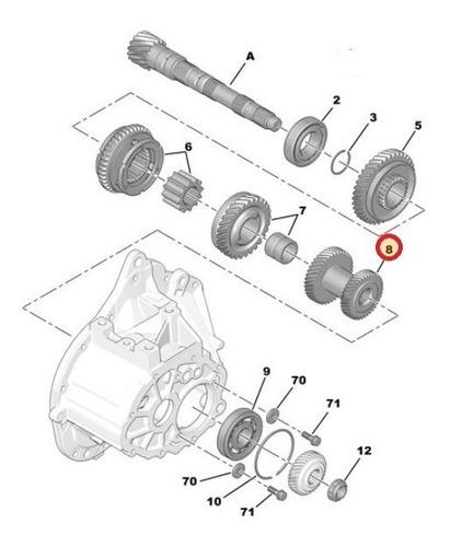 piñon receptor caja citroen c4 / berlingo / picasso