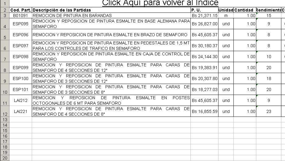 Pintura presupuesto tabulador mano obra enero 2018 bs en mercado libre - Presupuesto para pintar una casa ...