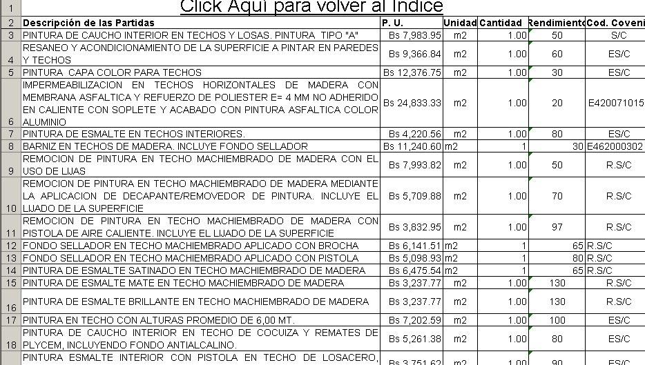 Pintura presupuesto tabulador mano obra enero 2018 bs - Como hacer presupuesto de obra ...