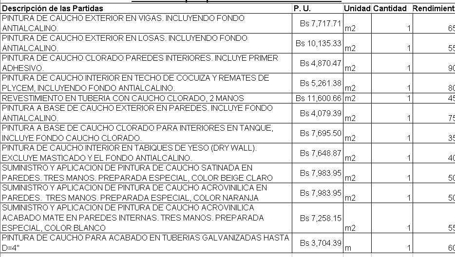 Pintura presupuesto tabulador mano obra enero 2018 bs for Precio por metro cuadrado de pintura