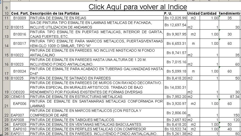 Pintura Presupuesto Tabulador Mano Obra Febrero 2019 Bs 600000