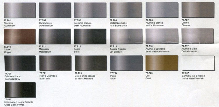 Different Types Of Car Paint Finishes Dull