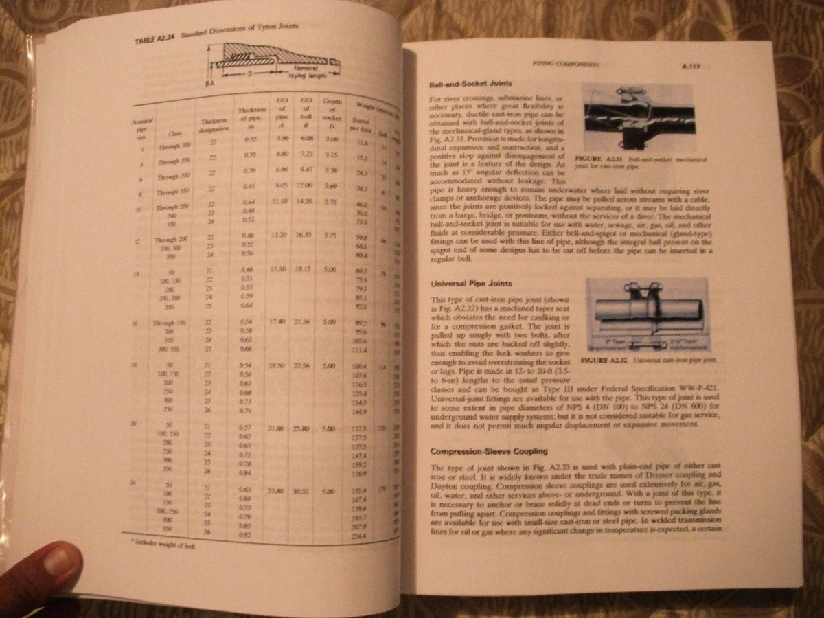 Piping Handbook Mohinder Nayyar Pdf