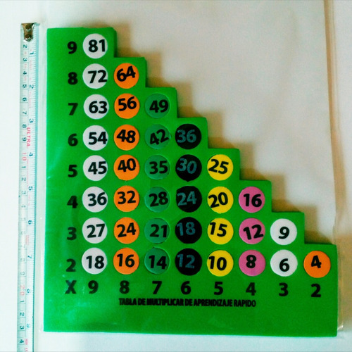 Americas cardroom chromebook