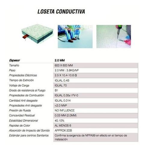 piso conductivo disipativo esd electroestatico site quirofan